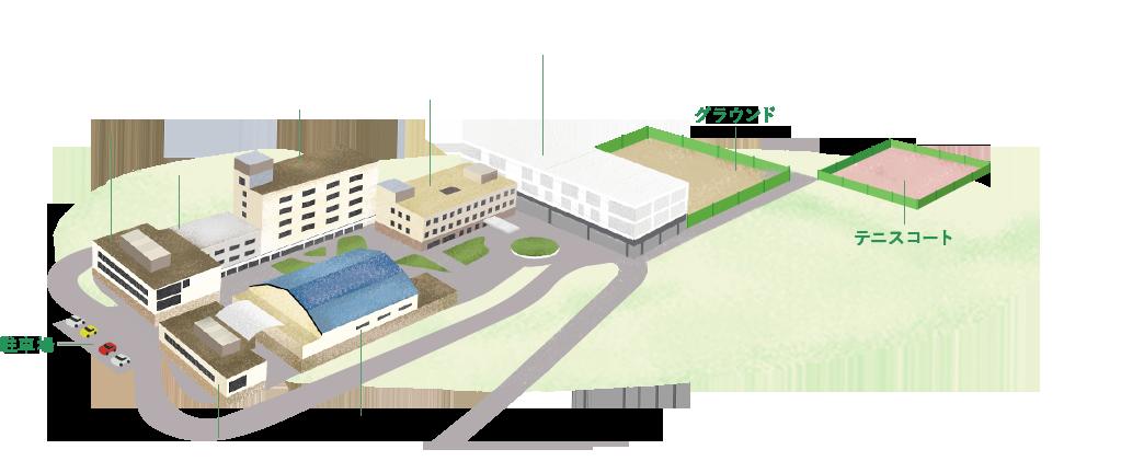 可児キャンパス 【医療にまっすぐ。岐阜医療科学大学】